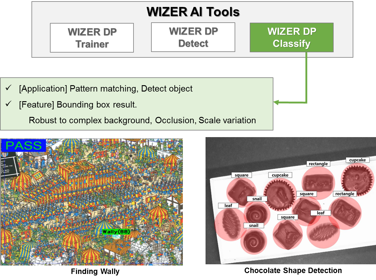 Deep Learning Software – VizCam